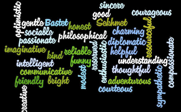 Wordle from BLU
